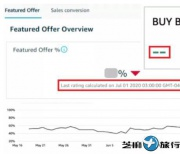 亚马逊卖家购物车丢失,销量暴跌,是算法作妖还是报复性淘汰卖家?